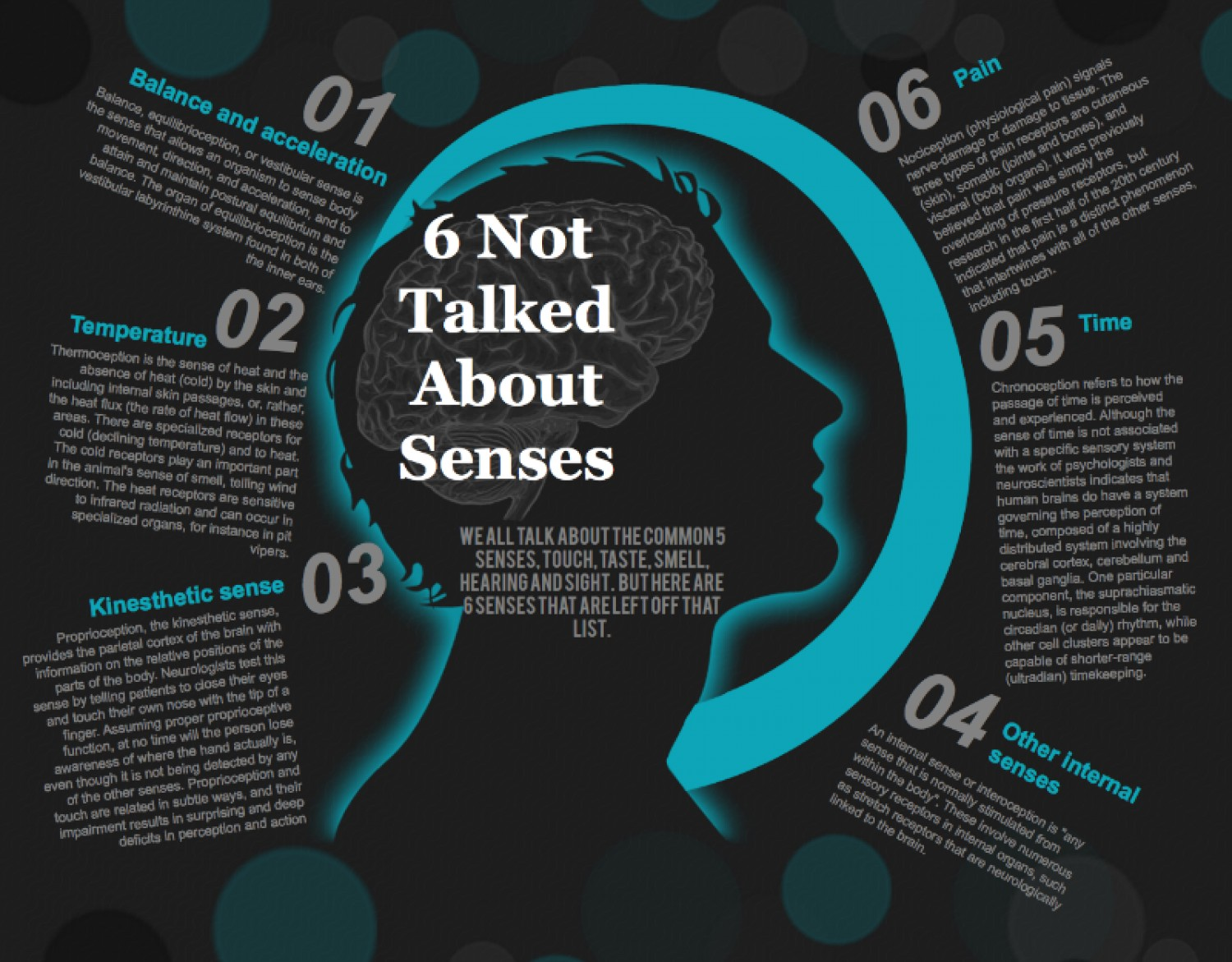 6 Talked About senses