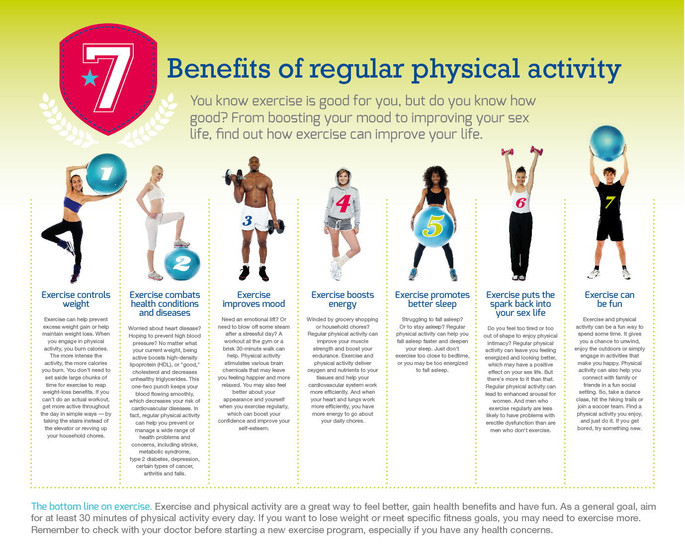 benefit of regular exercise essay Regular exercise often makes people feel more energetic, allows them to be more active, and reduces the likelihood that they'll tire during the day 10 it enhances emotional well-being.