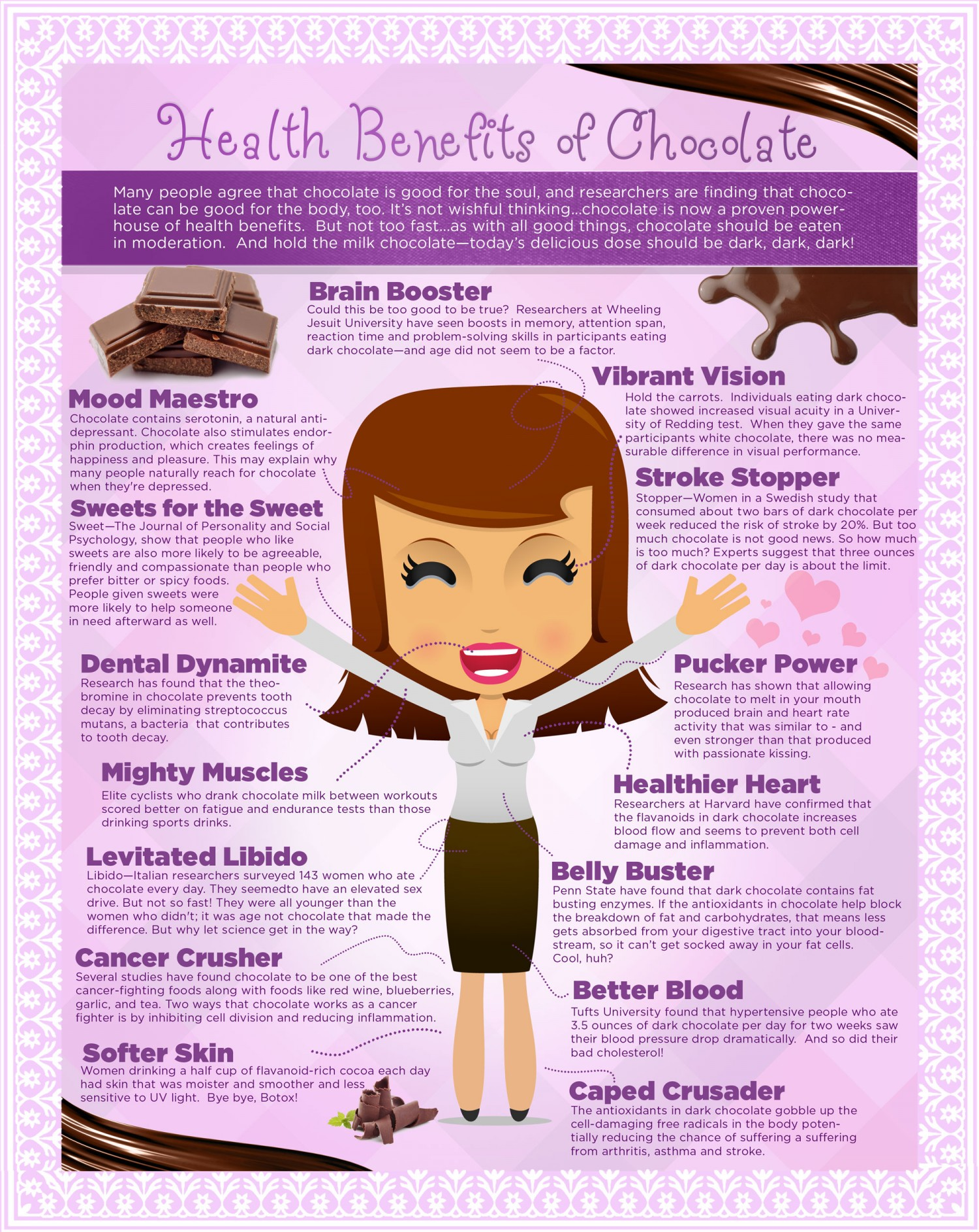 Health Benefits Of Chocolates