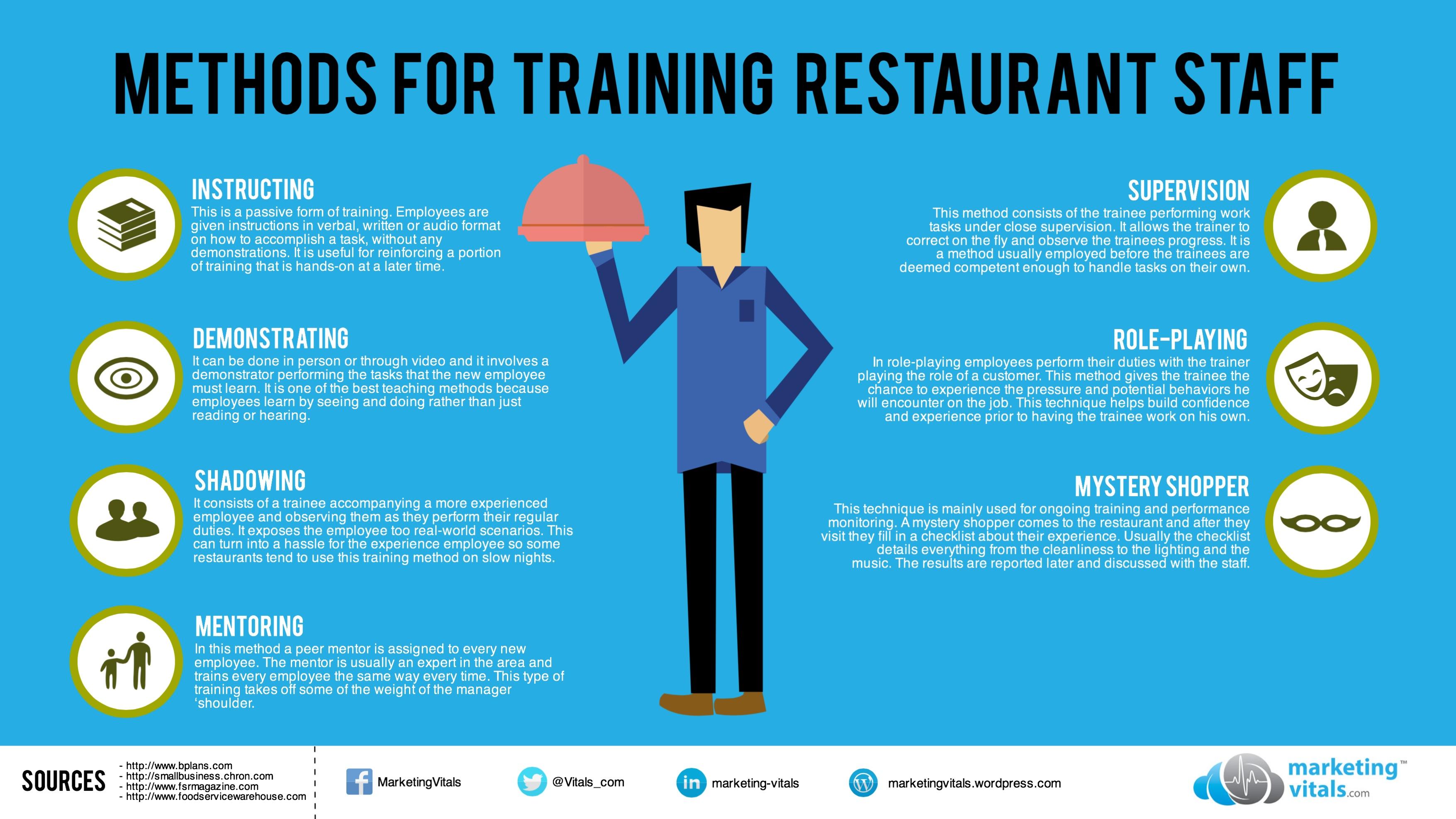Methods For Training Restaurant Staff