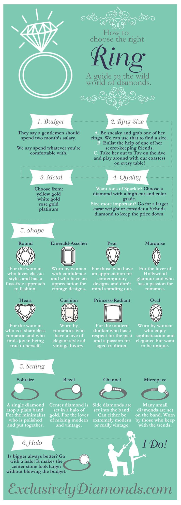 How To Choose The Right Ring
