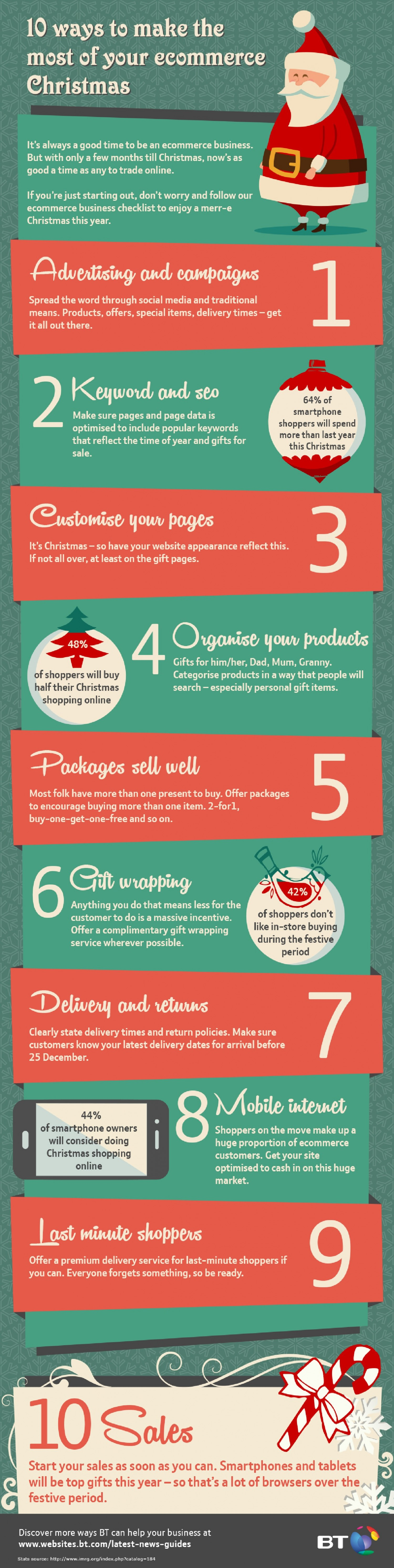 10 Ways To Make The Most Of Your eCommerce Christmas