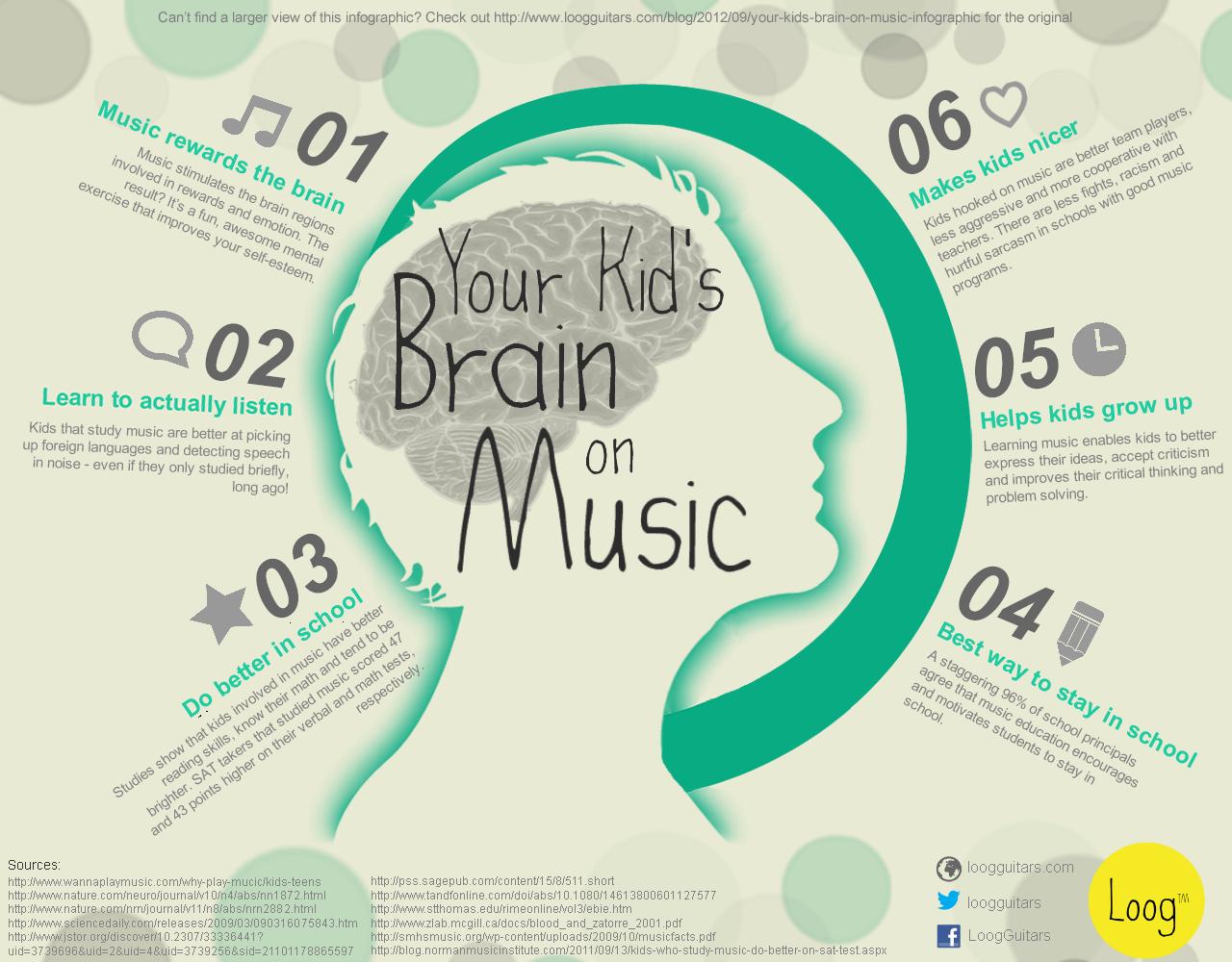 Your Kid's Brain On Music