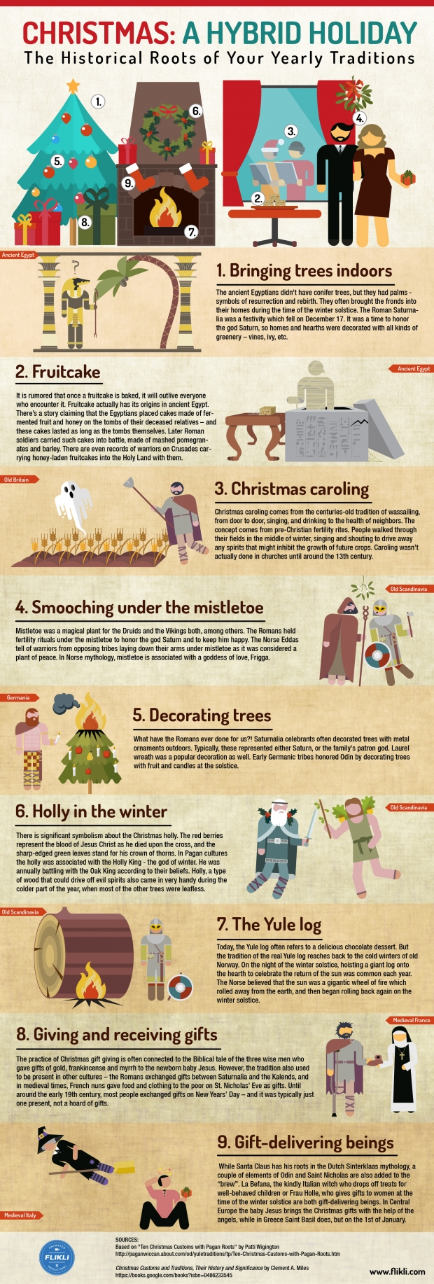 Christmas: A Hybrid Holiday