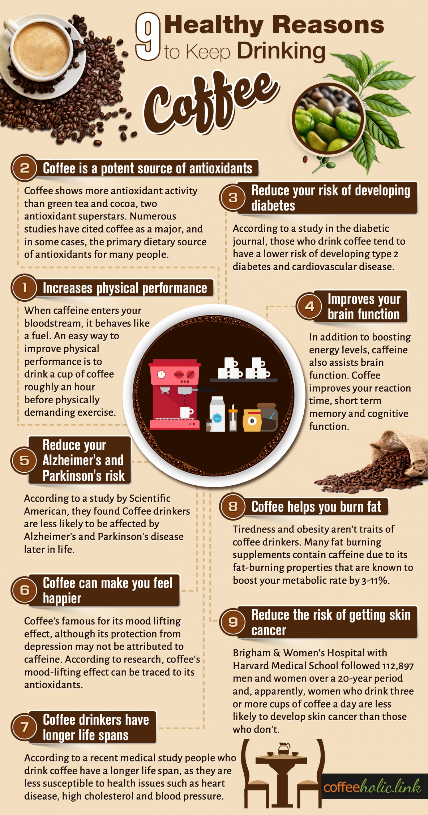 9 Healthy Reasons To Keep Drinking Coffee