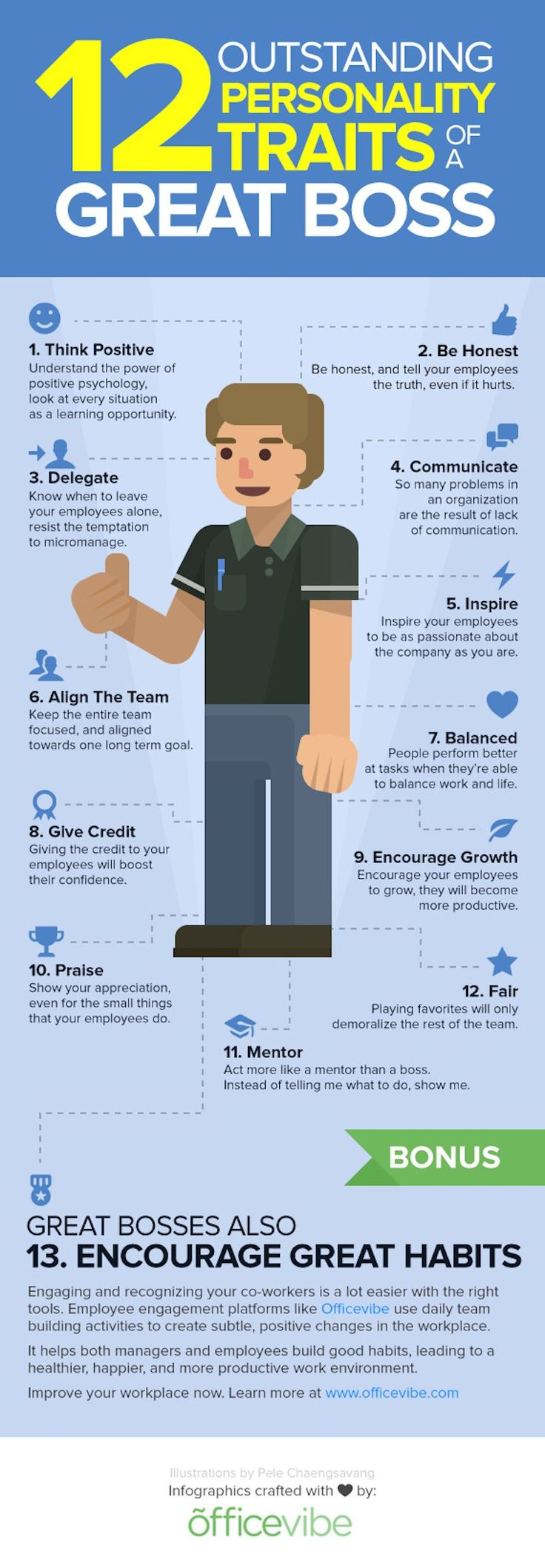 12 Outstanding Personal Traits Of A Great Boss