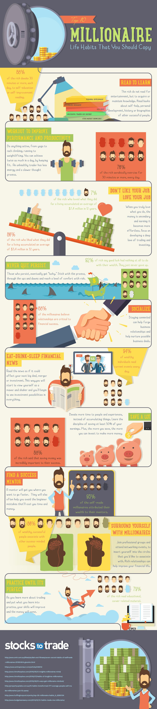 Top 10 Millionaire Life Habits  That You Should Copy