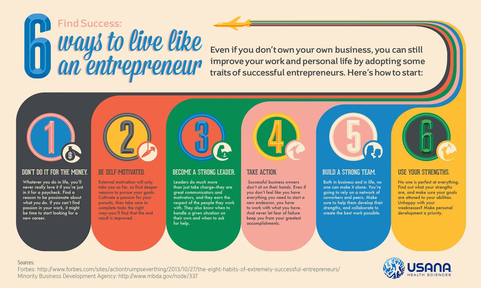 6 Ways to Live Like an Entrepreneur