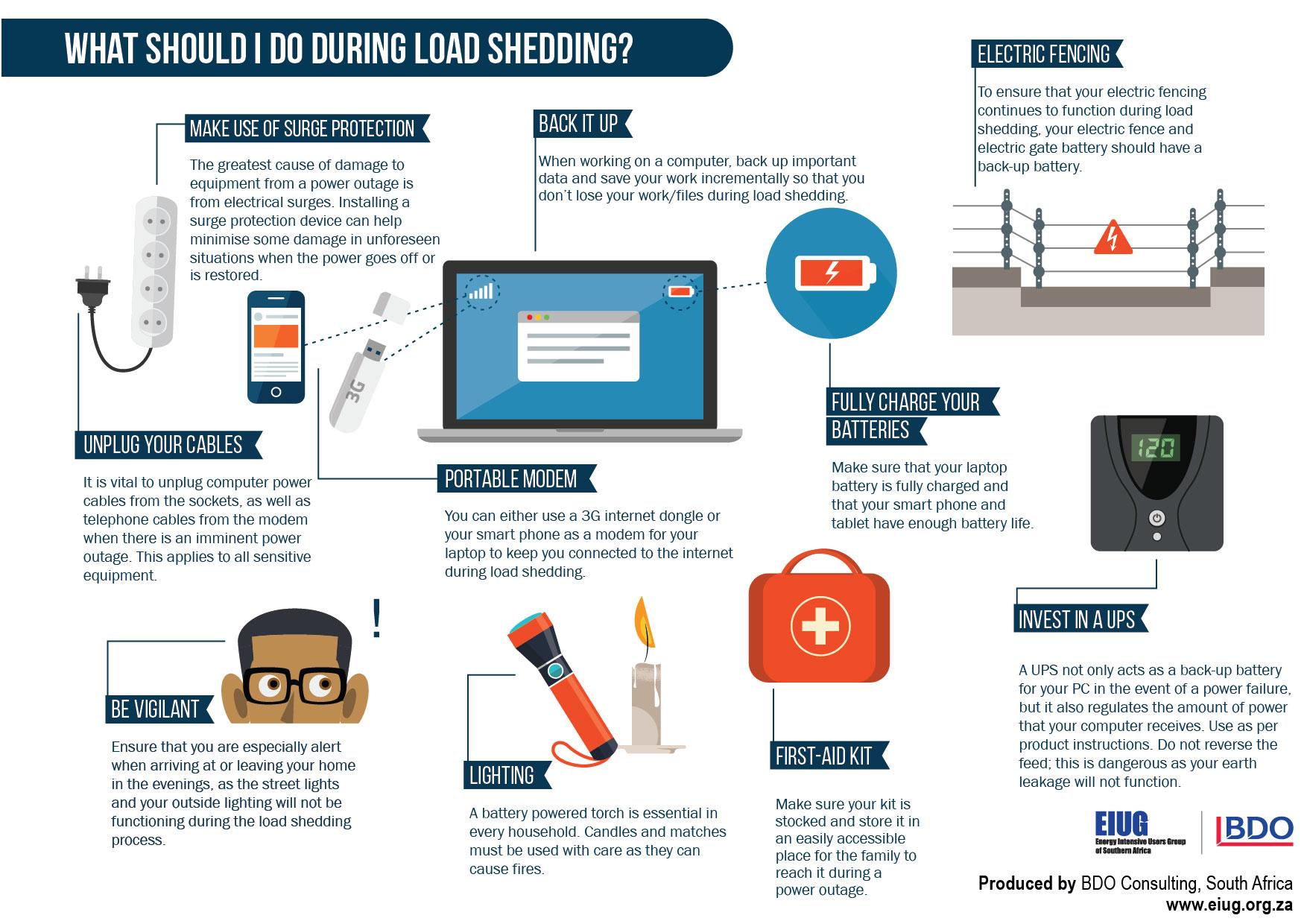 What Should I Do During Load Shedding