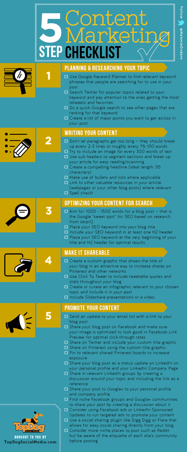 5 Step Content Marketing Checklist