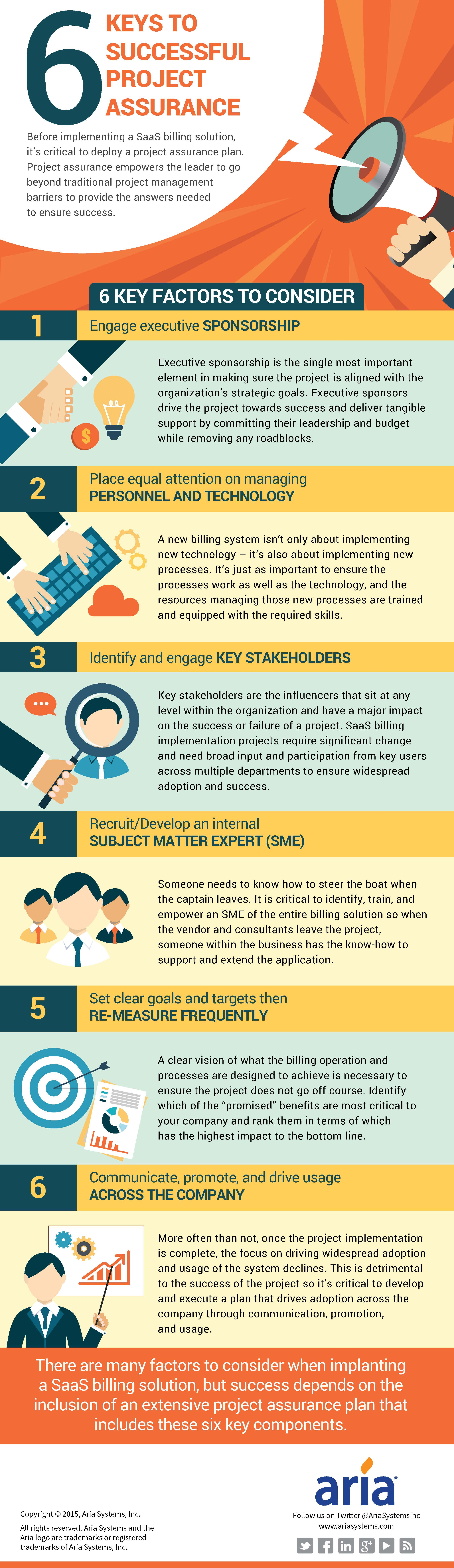 6 Keys To Successful Project Assurance