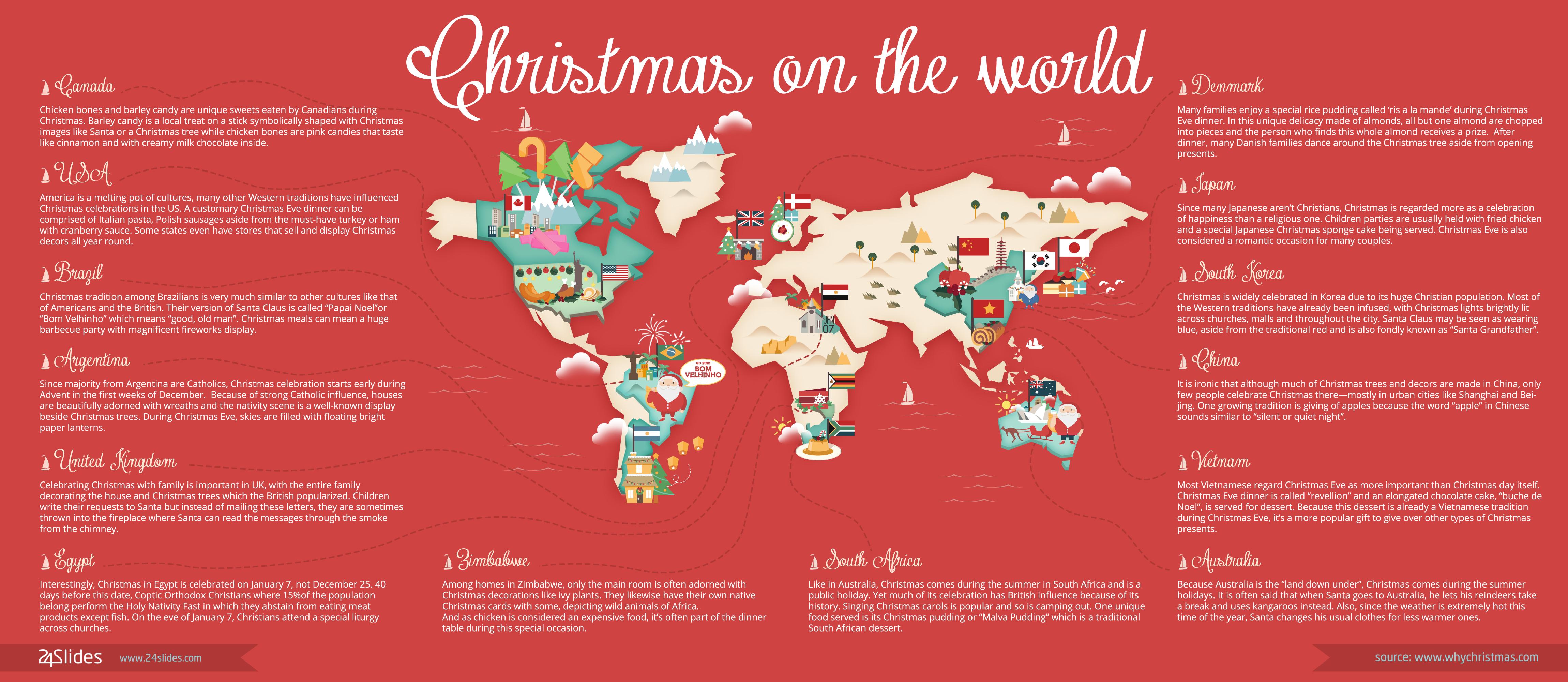 Christmas On The World