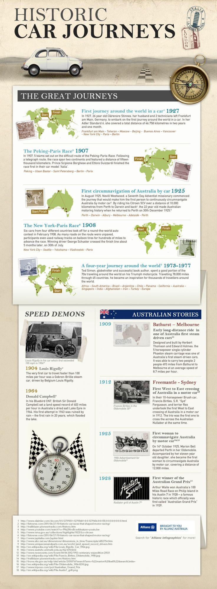 Historic Car Journeys