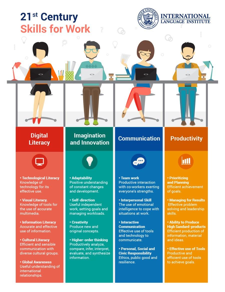 21st Century Skills for Work