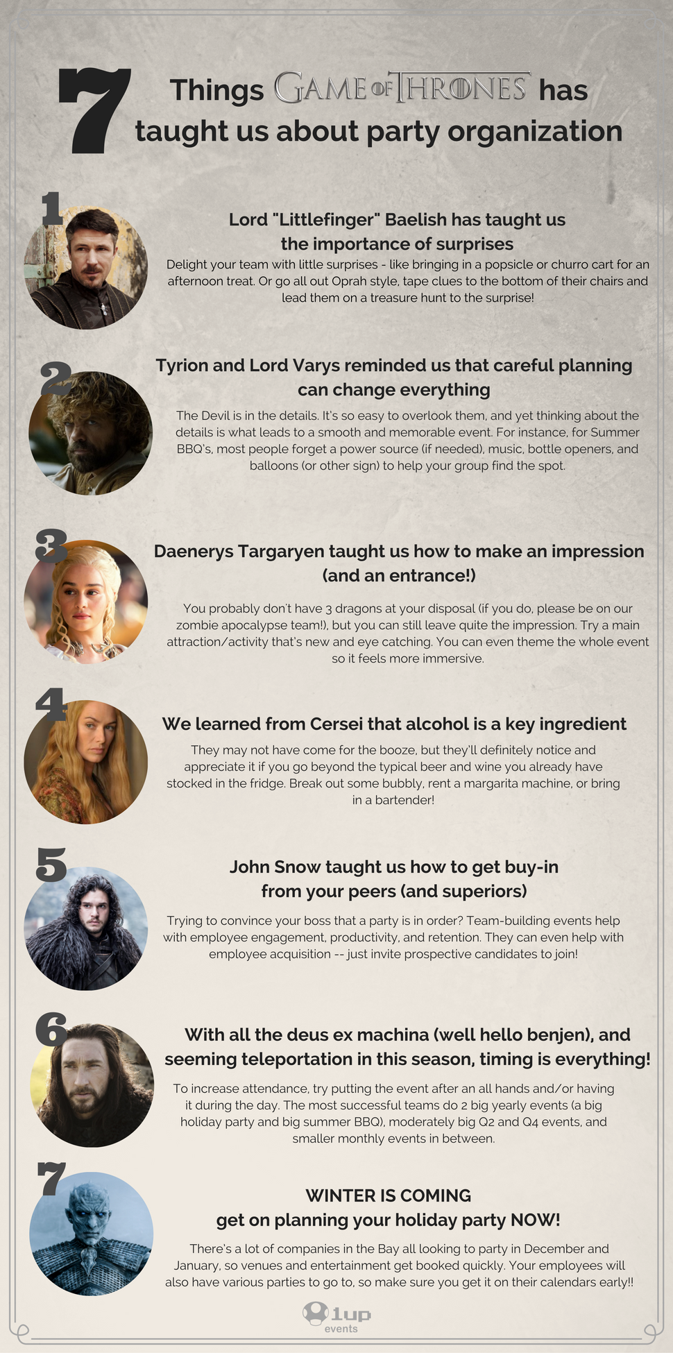 7 Things Game of Thrones has Taught us About Party Organization