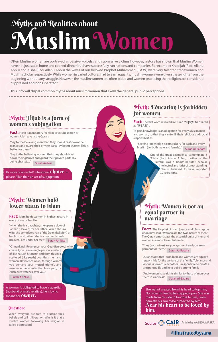 Myths and Realities about Muslim Women