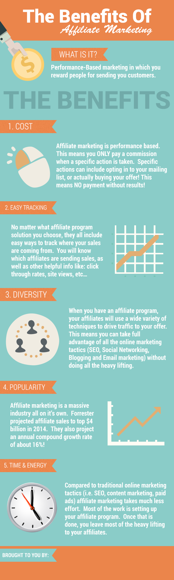 The Benefits of Affiliate Marketing